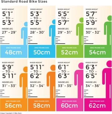 bike-sizes-standard